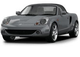 Toyota MR-S Convertible 2002